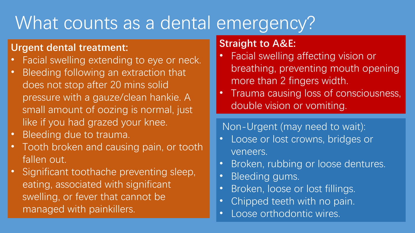 What counts as a dental emergency? Urgent dental treatment:• Facial swelling extending to eye or neck.•Bleeding following an extraction that does not stop after 20 mins solid pressure with a gauze/clean hankie. A small amount of oozing is normal, just like if you had grazed your knee. • Bleeding due to trauma. • Tooth broken and causing pain, or tooth fallen out. • Significant toothache preventing sleep, eating, associated with significant swelling, or fever that cannot be managed with painkillers. Non-Urgent (may need to wait): • Loose or lost crowns, bridges or veneers. • Broken, rubbing or loose dentures. • Bleeding gums. • Broken, loose or lost fillings. • Chipped teeth with no pain. • Loose orthodontic wires. Straight to A&E: • Facial swelling affecting vision or breathing, preventing mouth opening more than fingers width. • Trauma causing loss of consciousness, double vision or vomiting.